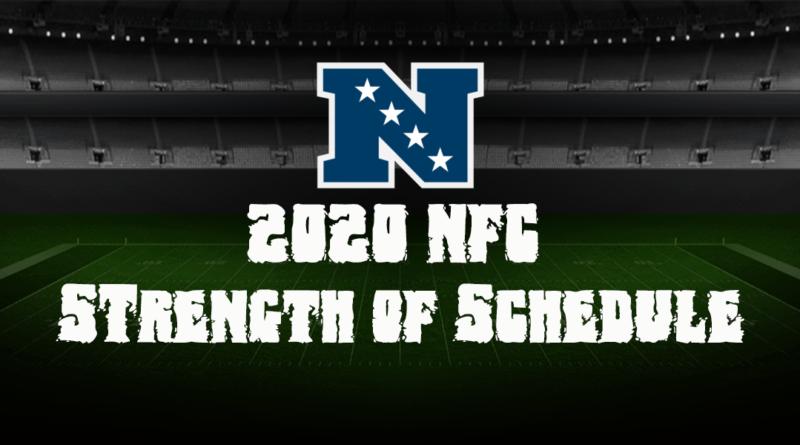 2020 NFC Strength of Schedule
